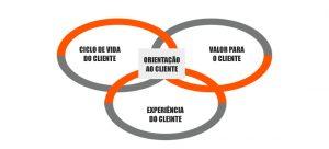 Imagem Marketing de Serviços